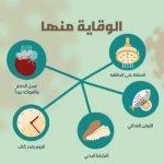 اعراض فيروس كرونا وطرق الوقاية منه